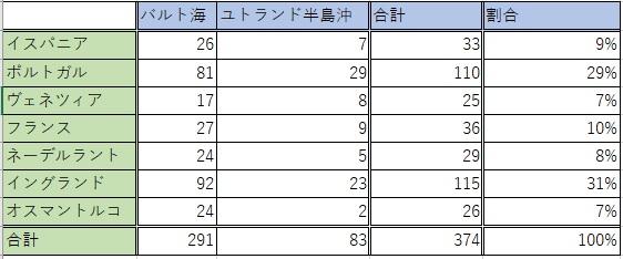 164_集計表