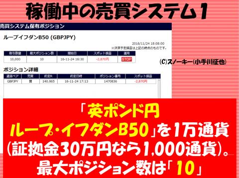20161124ループ・イフダン検証ブログ売買システム英ポンド円B