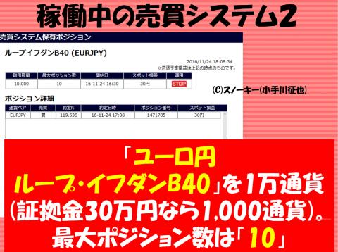 20161124ループ・イフダン検証ブログ売買システムユーロ円B