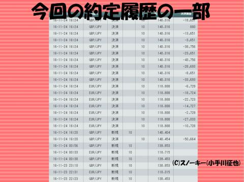 【デモ】ループ・イフダン 戦略と検証20161124約定履歴