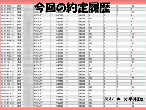 20161204トラッキングトレード約定履歴