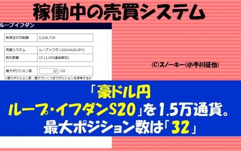 ループ・イフダン検証20161222豪ドル円S売買システム