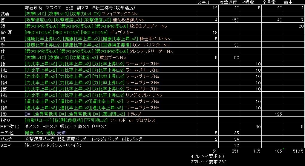 運次第装備構成(靴)