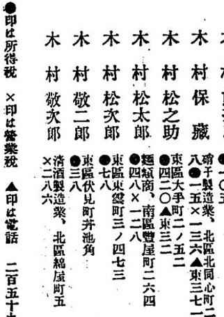 木村敬二郎 (2)