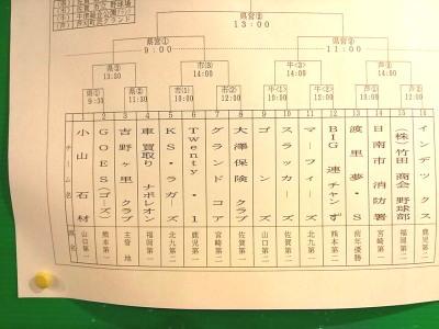 2016-12-01 08.58.23九州大会組み合わせ