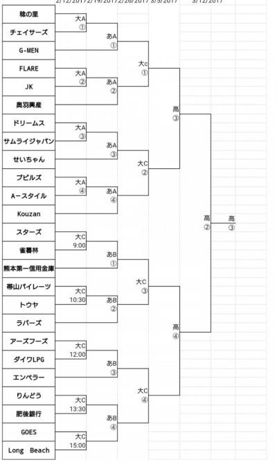 2017-01-28 13.42.01新組み合わせ①