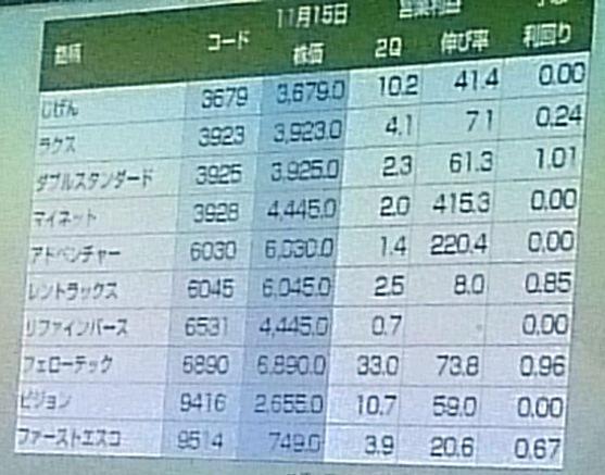 リアル・マーケット・アナライズ2016 02