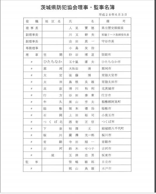 茨城県防犯協会理事監事平成28年