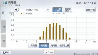 161112_グラフ