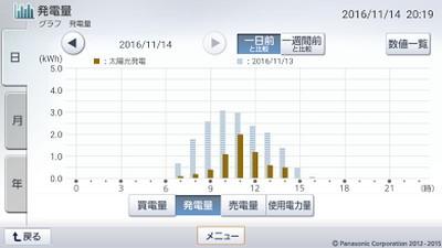 161114_グラフ