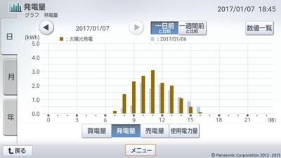 170107_グラフ