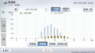 170108_グラフ