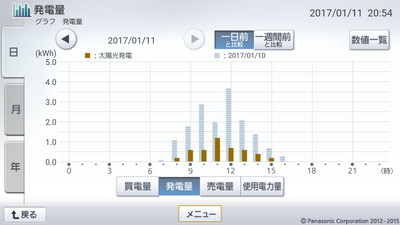 170111_グラフ