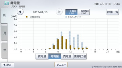 170118_グラフ