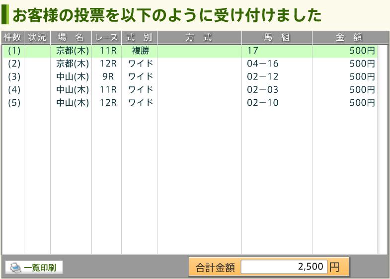 17/01/05 投票内容