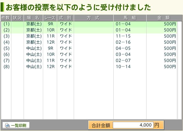 17/01/07 投票内容