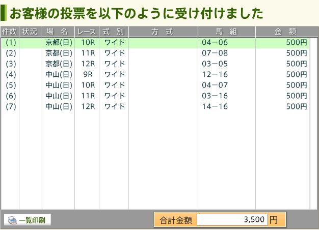 17/01/08 投票内容