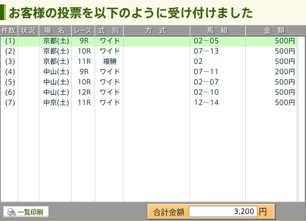 17/01/14 投票内容