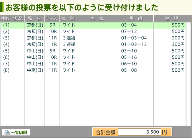 17/01/22 投票内容