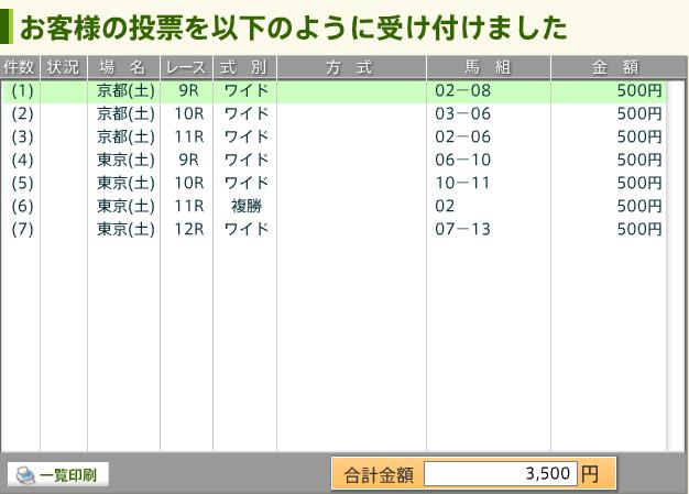 17/01/28 投票内容
