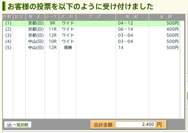 17/01/15 投票内容