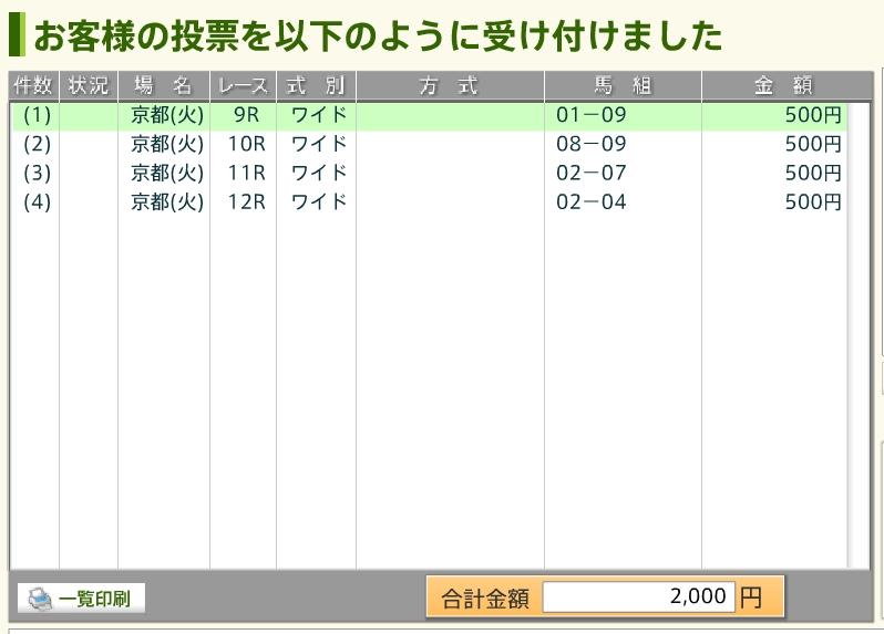17/01/17 投票内容