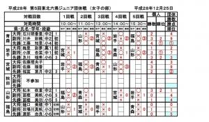 jyo_20161225.jpg