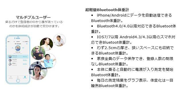 マルティファン multifun Bluetooth体重計(5)