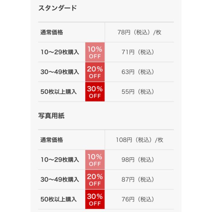 日本郵政グループはがきデザインキット価格