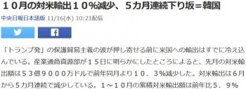 news10月の対米輸出10%減少、5カ月連続下り坂=韓国