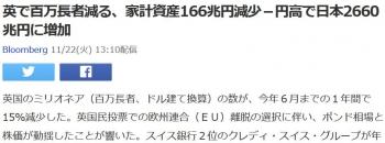 news英で百万長者減る、家計資産166兆円減少-円高で日本2660兆円に増加