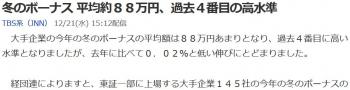 news冬のボーナス 平均約88万円、過去4番目の高水準