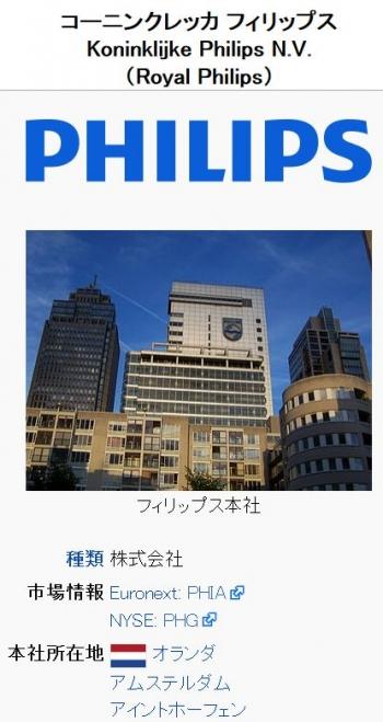 wikiフィリップス