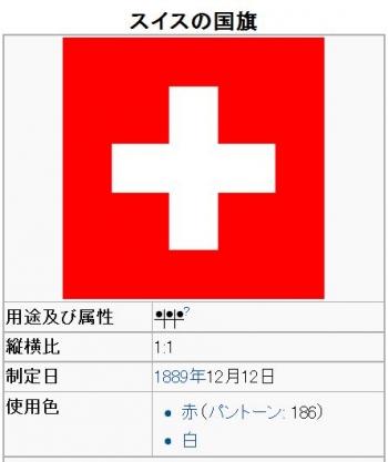 wikiスイスの国旗