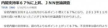 news内閣支持率67%に上昇、JNN世論調査