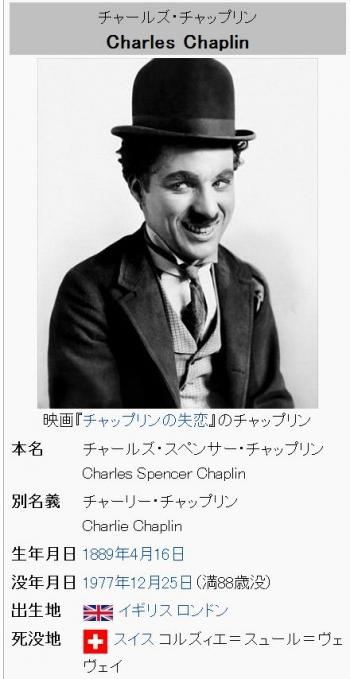wikiチャールズ・チャップリン