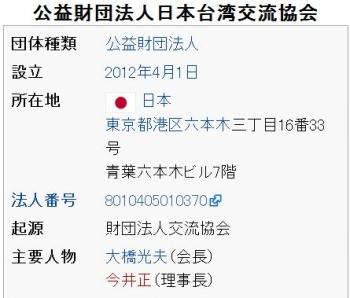 wiki日本台湾交流協会4