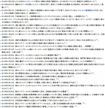 wiki第2ロッテワールドタワー