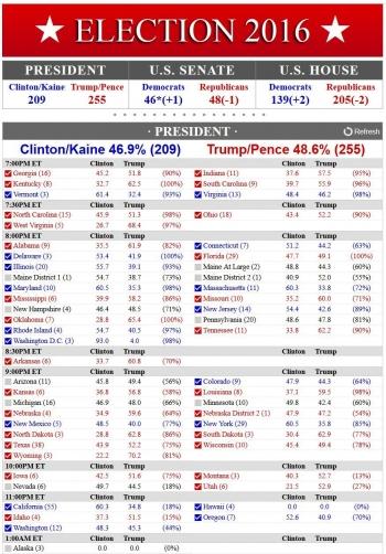 realclearpolitics1400.jpg