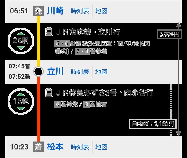 金沢行程(1)