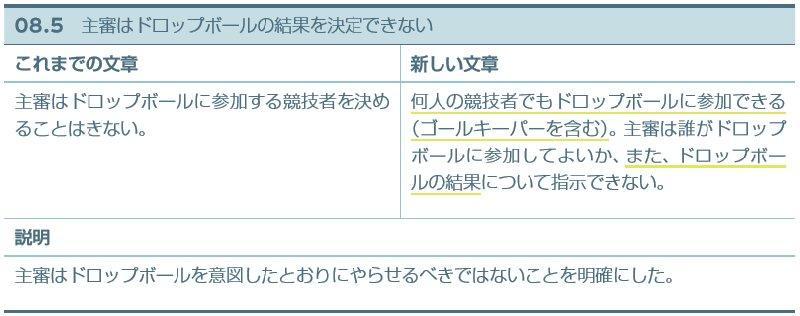 dropball_001.jpg