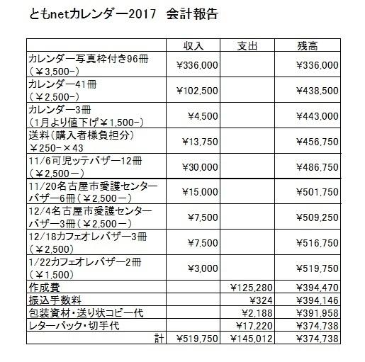 2017カレンダー収支報告