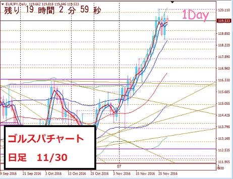daily1130_20161130120240062.jpg