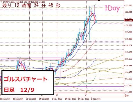 daily1209_20161209113009ee2.jpg