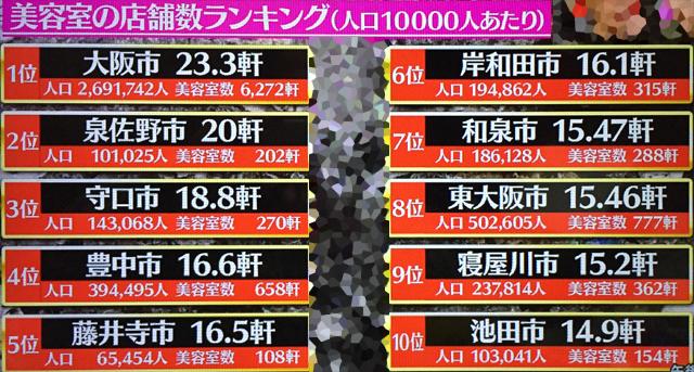 過ぎるTV美容室1612 (1)