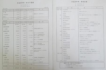 0126 正副部会長会議1