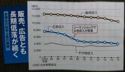 20161219 11