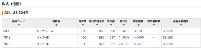 株式信用_201612