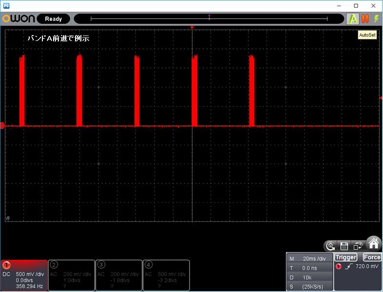 CCP社W-DRIVEシリーズのプロトコル分析結果波形2