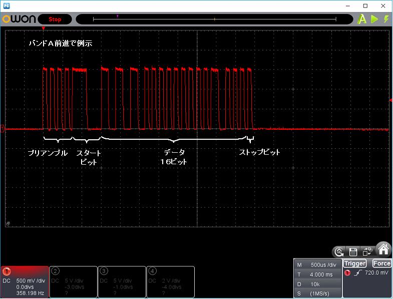 CCP社W-DRIVEシリーズのプロトコル分析結果波形1